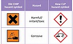 Classification, Labelling and Packaging Chart
