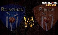 Rajasthan v Punjab