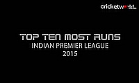 Indian Premier League 2015 top 10...run-scorers
