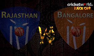 IPL8 Face-Off - Rajasthan v Bangalore - Game 22