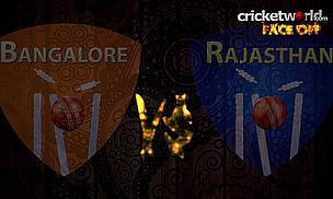 IPL8 Face-Off - Bangalore v Rajasthan - Game 29