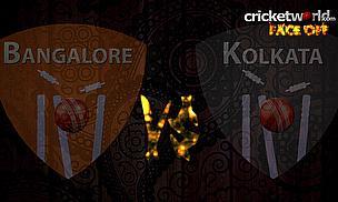 IPL8 Face-Off - Bangalore v Kolkata - Game 33