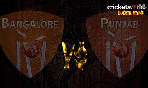 IPL8 Face-Off - Bangalore v Punjab - Game 40
