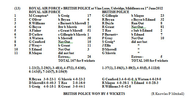 Royal Air Force v British Police - Game 2