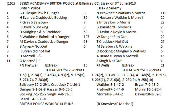 Essex Academy v BPCC
