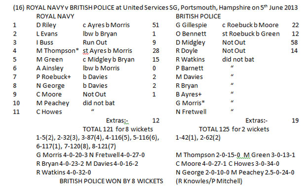 Royal Navy v BPCC