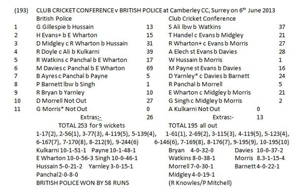 Club Cricket Conference v BPCC