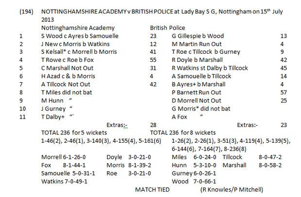 Nottinghamshire Academy v BPCC