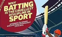 Batting as a sporting discipline is 'as close to unique as you can get'