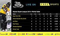 Live Cricket Streaming – Mzansi Super League T20 on FreeSports Today