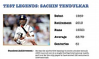 Test Legends: Sachin Tendulkar
