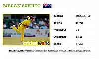 Cricket World Rewind: #OnThisDay - Megan Schutt becomes 1st Australian woman to take a T20I hat-trick