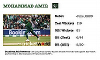 ICC Cricket World Cup - New Zealand v Pakistan - Edgbaston, Birmingham, Britian - June 26, 2019 Pakistan's Mohammad Amir celebrates