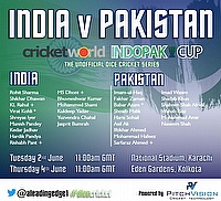 Cricket World #INDOPAK Cup: Squad announcement & Series Preview