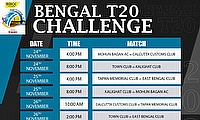 Cricket Betting Tips and Fantasy Cricket Match Predictions: Bengal T20 - Mohun Bagan AC vs Town Club - Match 16