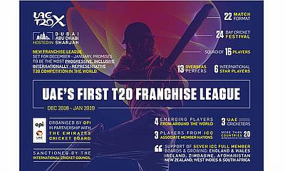 UAE T20X is the new International T20 Franchise League for the UAE