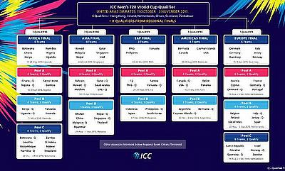One ICC Men's T20 World Cup Qualifier Spot up for Grabs in EAP Final