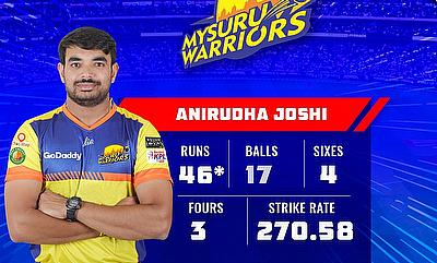 Aniruddha Joshi remained unbeaten for 46