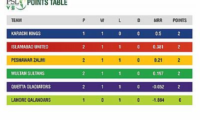 HBL PSL 2020 stats pack after Five matches