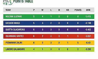 HBL PSL 2020 Points Table after 16 matches