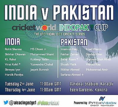 Cricket World #INDOPAK Cup: The Playing XI