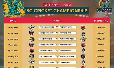 BC Cricket Championship: Full squads, Fixtures & Preview: All you need to know