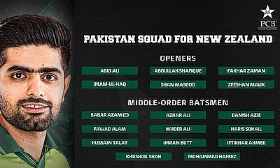 Pakistan name squad for tour of New Zealand