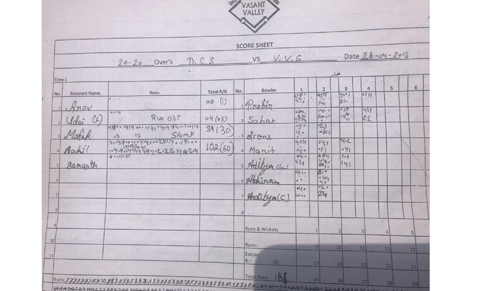 ScoreCard of Aahil's first century at Age 8 playing for his school in an Under 12 game