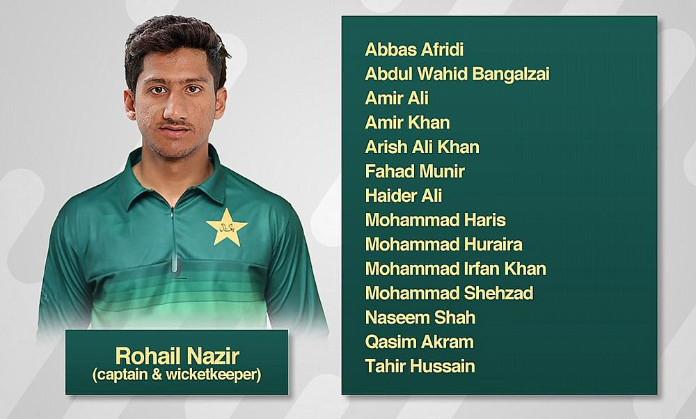 U19 World Cup 2020.Pakistan Squad For Icc U19 Cricket World Cup 2020 Named