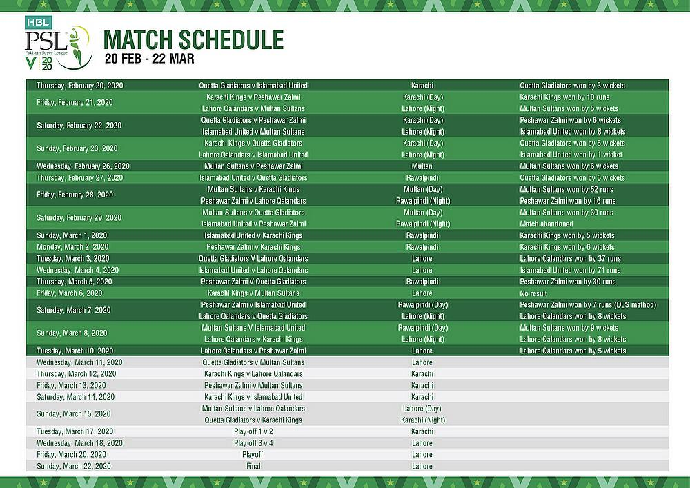 HBL PSL 2020 Match Schedule
