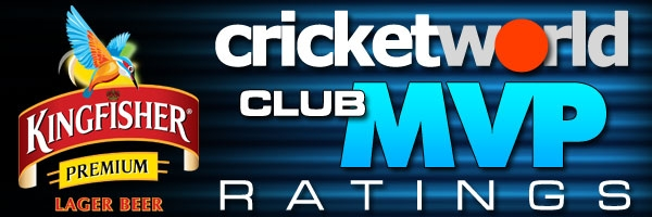 Kingfisher Beer Cricket World Most Valuable Player Rankings